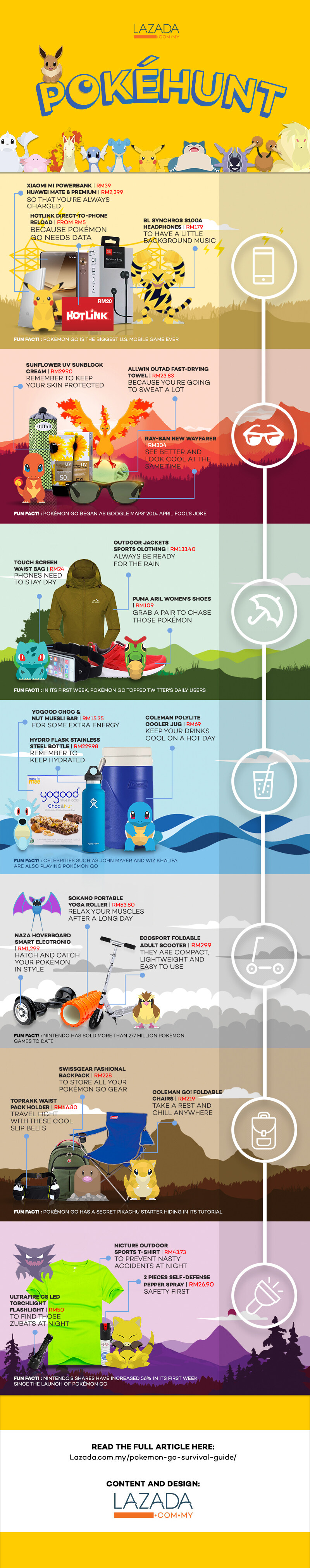 Pokémon Go Survival Guide by Lazada