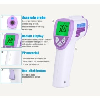 Baby / Adult Non Contact Infrared Digital Gun Forehead Body Thermometer with 32 Set Readings Recall