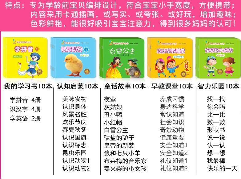dbe9236efee11 TRENDYVALLEY x I BELIEVE - ENGLISH AND CHINESE TALKING READING PEN WITH  BEAR DESIGN ( 50 BOOKS )