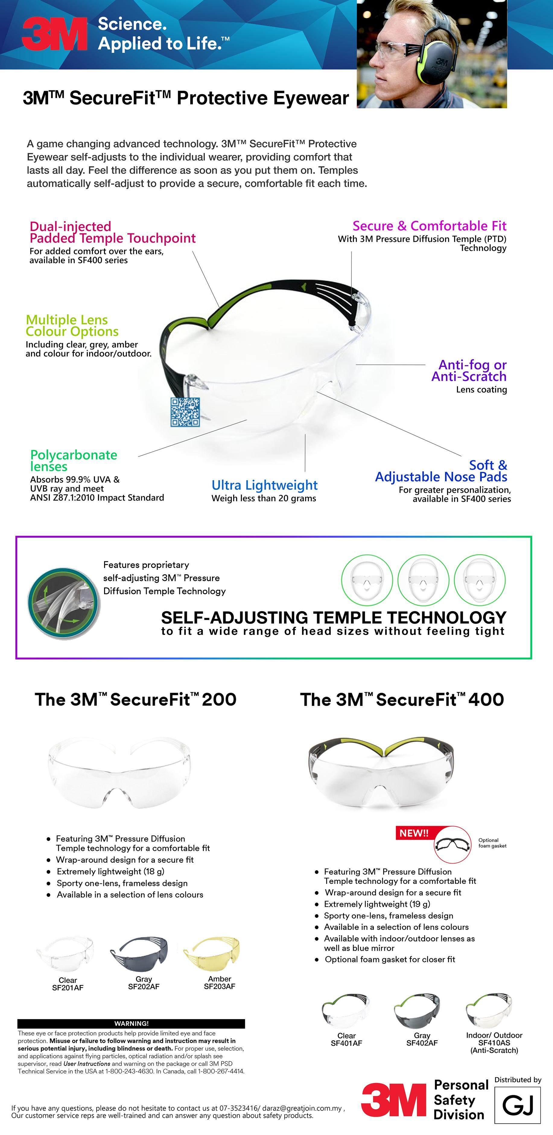 SecureFit_details_LR.jpg