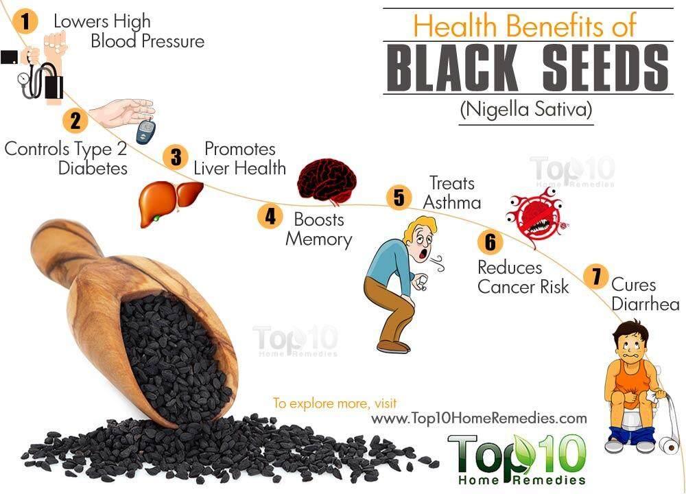 black-seeds.jpg