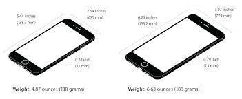 Buy Apple iPhone 6 Plus 128GB Original Import Set (6 Free Gifts ... f31a164ec5