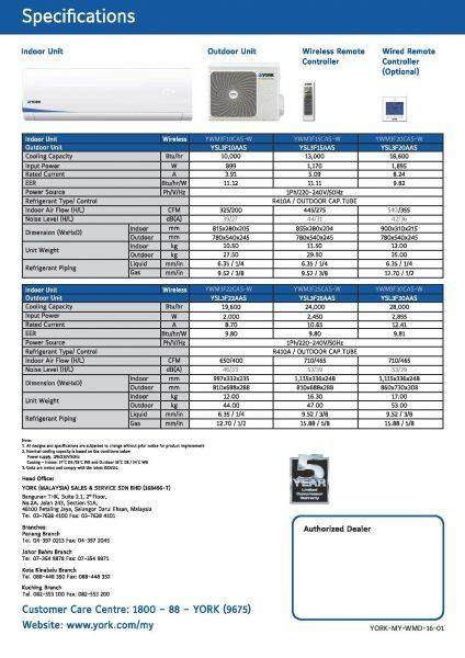 1.Wall-Mounted-Deluxe-R410a-1-page-001-424x600.jpg