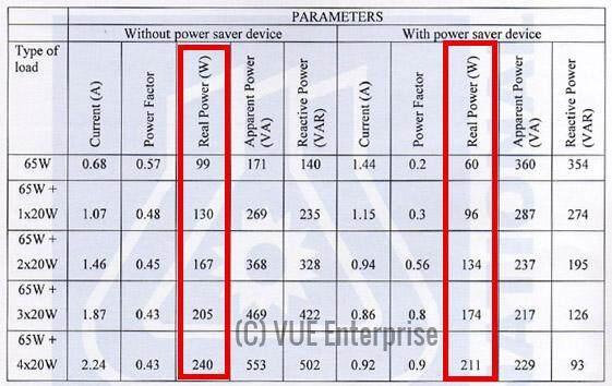 electricity saving box 3.jpg
