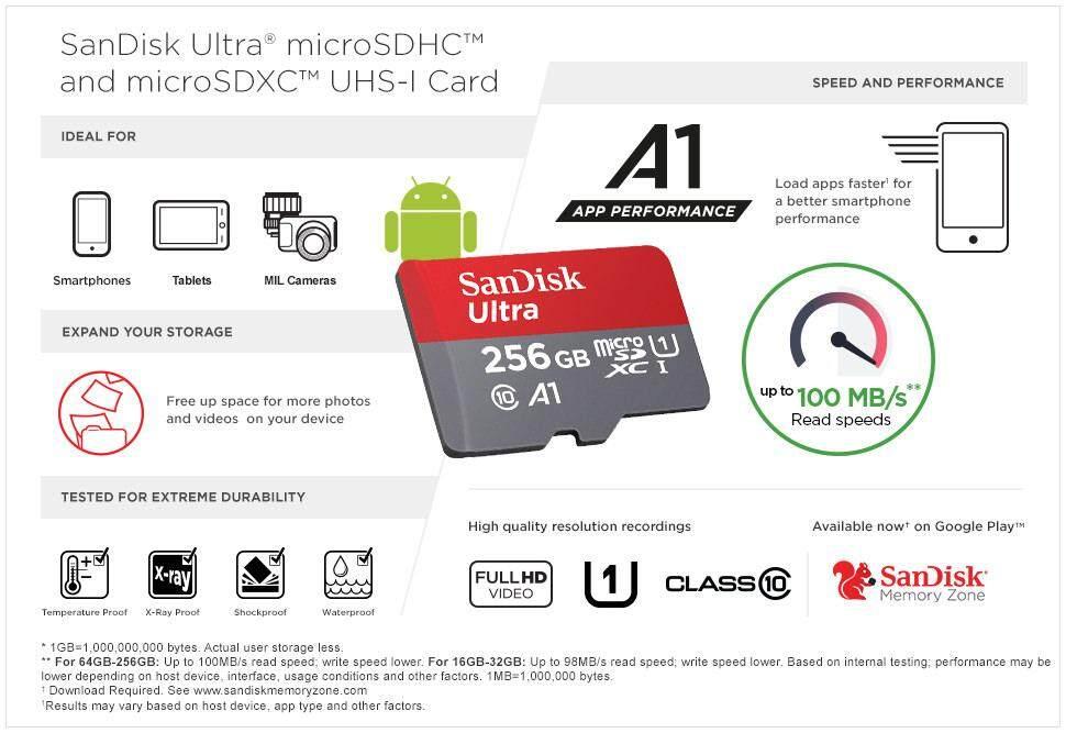 SanDisk-2384885993-UltramicroSD_infographic.jpg