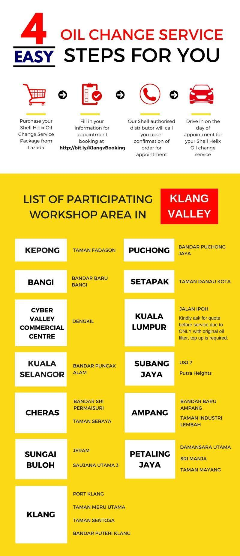 [Latest] Shell on Lazada (Klang Valley).jpg