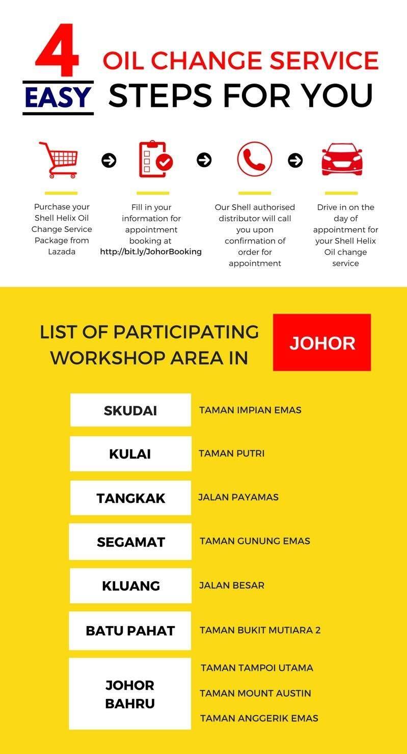 [Latest] Shell on Lazada (Johor).jpg