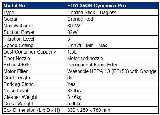 EDYL35OR.png
