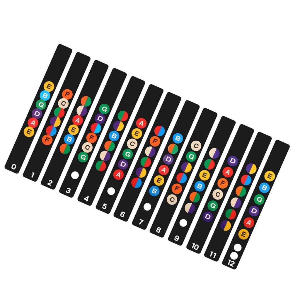 Professional Guitar Scales Sticker Fretboard Note Map Strips Decal Train Learner - 2