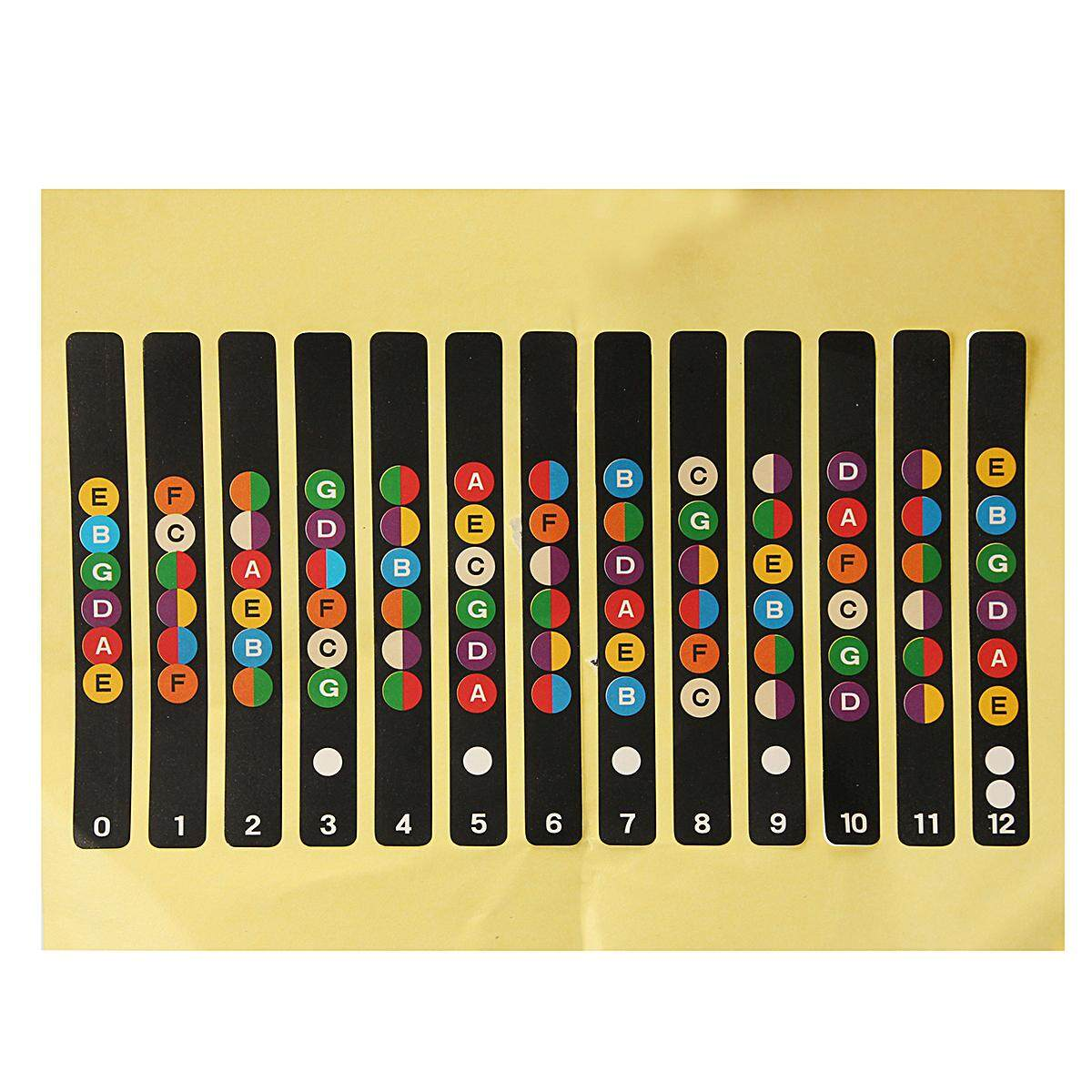 Professional Guitar Scales Sticker Fretboard Note Map Strips Decal Train Learner - 3