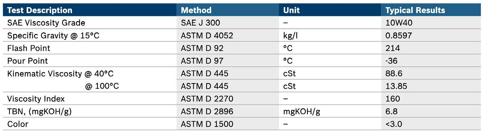 SN 10W40 (3).jpg