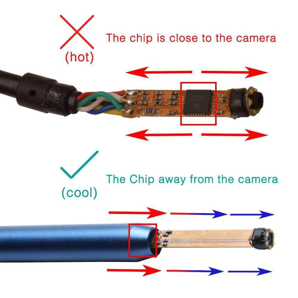 Cek Harga Baru Vigo Usb 3 Dalam 1 Pembersih Telinga Earpick Korek Kuping Led Nyala Lampu Endoskopi Multifungsi Borescope Inspection