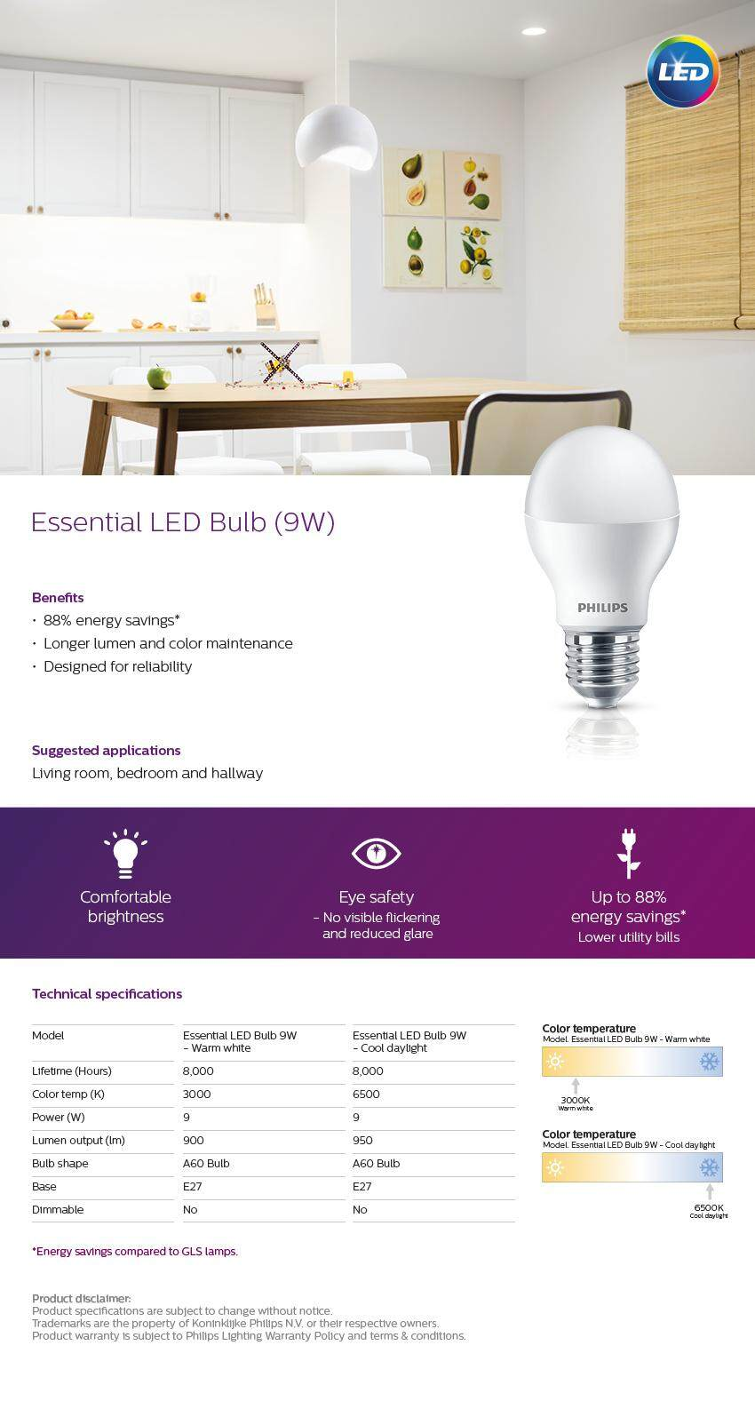 2017 Bulbs and lamps FA2.jpg