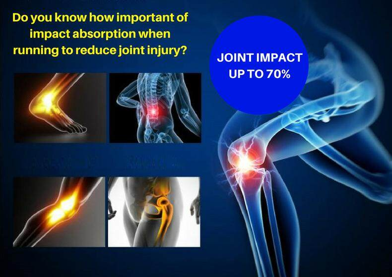 JOINT IMPACT UP TO 70%.png