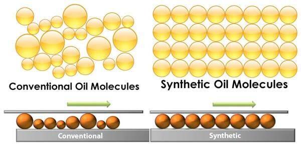 Conventional-vs-Full-Synthetic-Oil.jpg