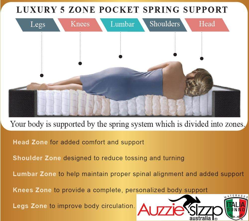 Aussie Sleep 5 Zone Pocketed Spring Top 12 Inch Queen