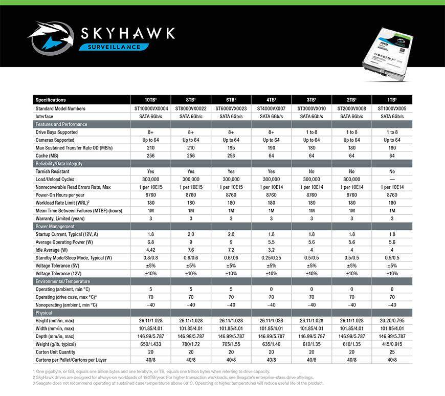 skyhawk-ds-1902-3-1608us-2.jpg