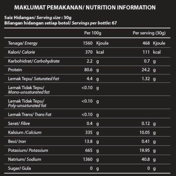 Vital Whey Nutrition Information.jpg