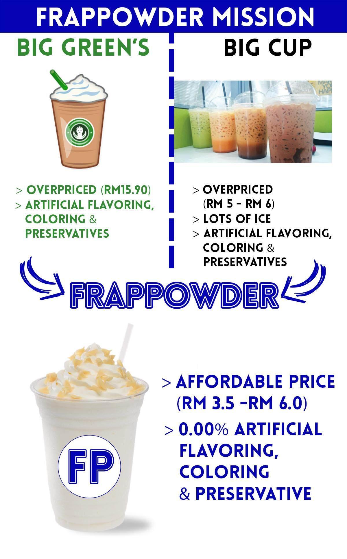 #2 Frappowder Mission 800 x 1500 Lazada Blue Barley White Caramel.jpg
