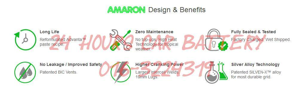AMARON BENEFIT_副本.png
