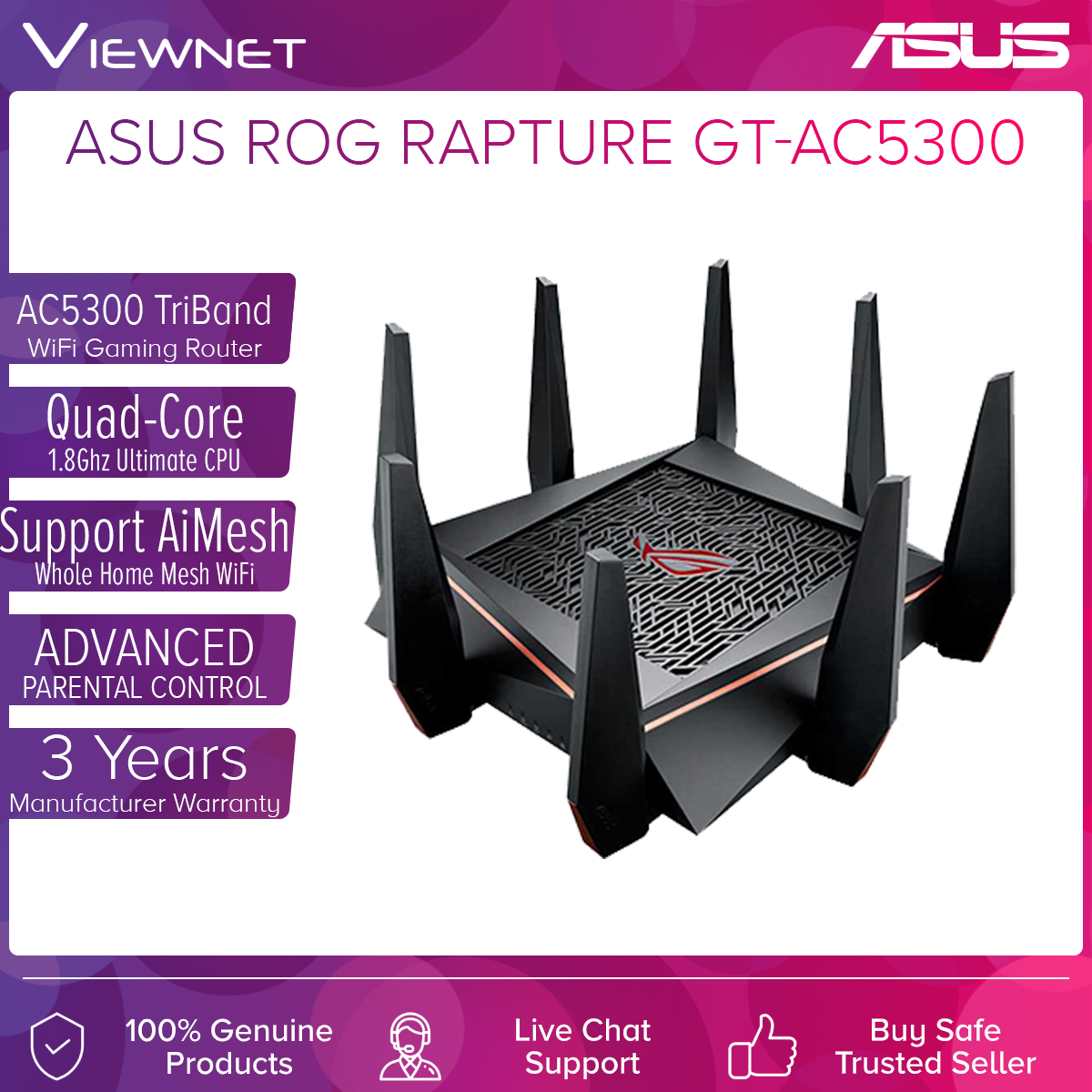 Asus ROG Rapture GT-AC5300 AC5300 Tri-Band WiFi Gaming Router