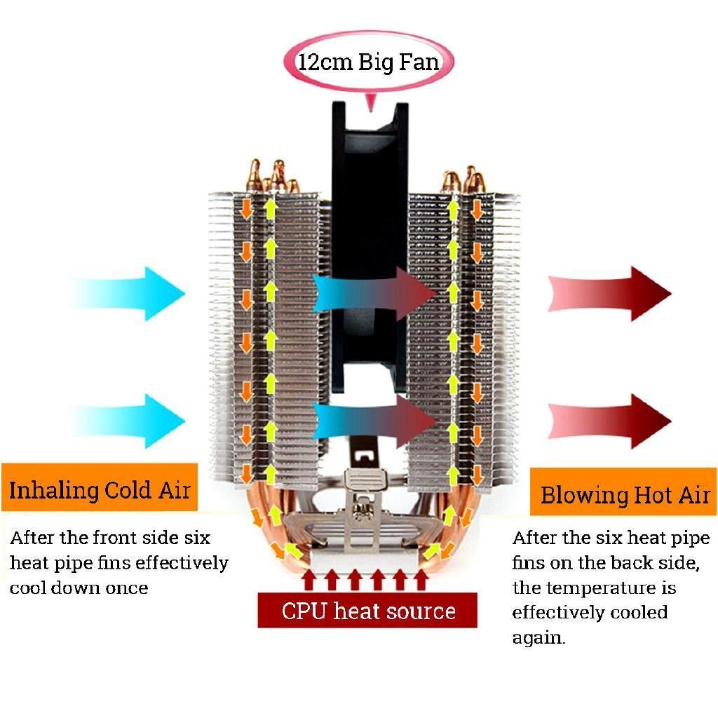 Fans & Heatsinks - CPU Cooler 6 Heatpipe Blue 1x 120mm Fan For LGA 775/1150/1151/1155/1156/1366 AMD - Components