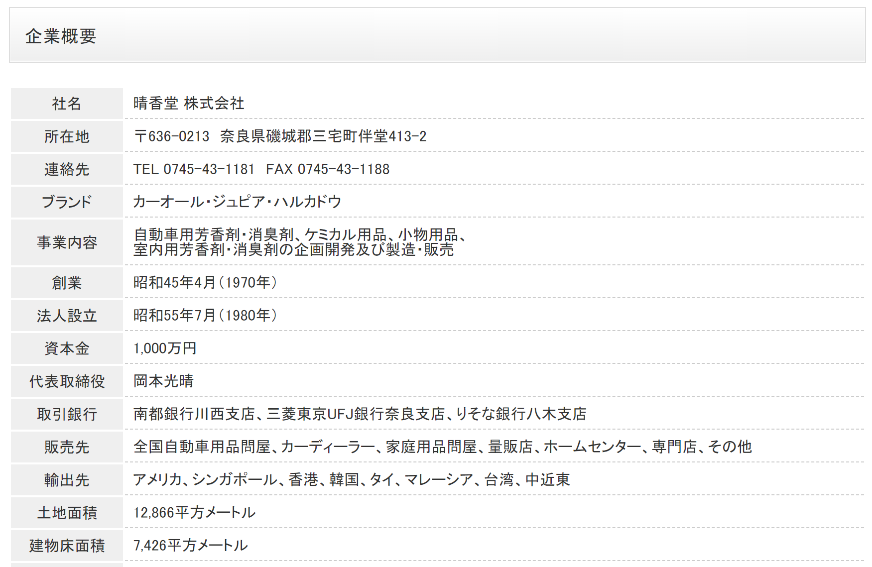 Reay Stock!!! VANZO Perfume / Carall Regalia Perfume All Series [KL Seller] New Generation Japan Import Dashboard Healthy Interior Perfume Untuk Singkirkan Bau Hapak Di Dalam Kereta