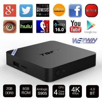 Harga niceEshop T95N-Mini TV BOX S905 Quad-core 2G+8G Android 5.1 KODI 16.0 4K 4.0 WIFI/Internet HD Fully Loaded WIFI TV Media Player Smart TV Box