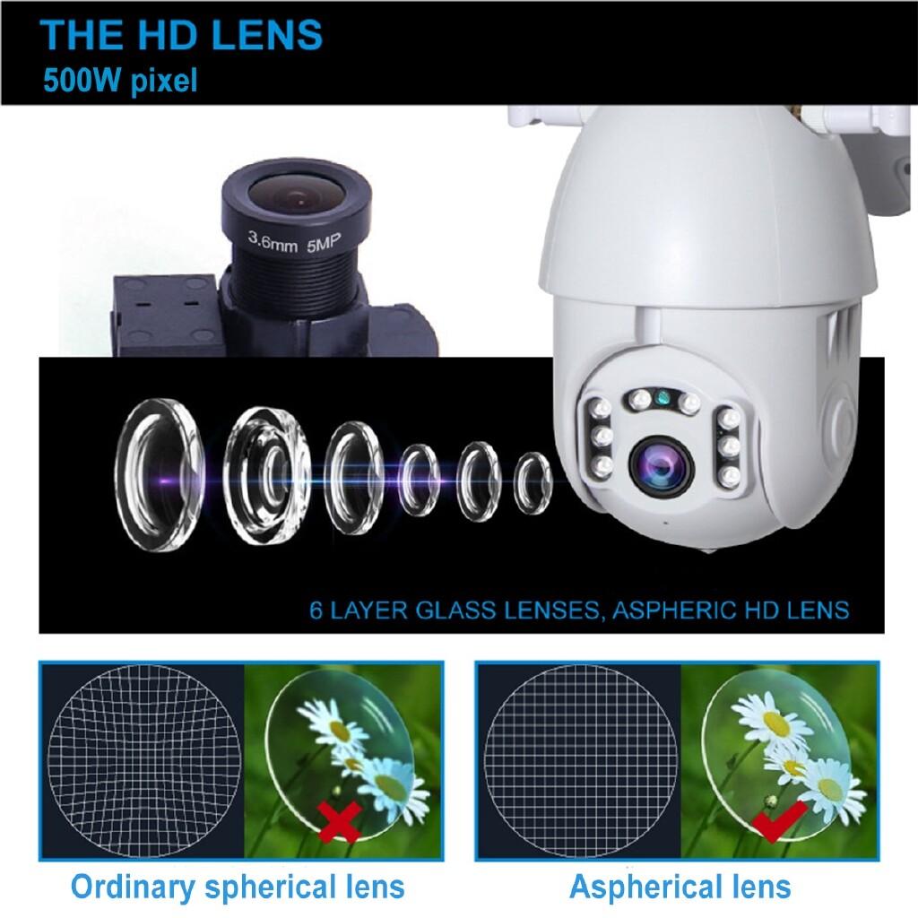 Film Camera - 1080P WIFI IP Camera WHITE WIRELESS Outdoor CCTV HD Home Security Network IR Cam - 1080P-US / 1080P-UK / 1080P-EU