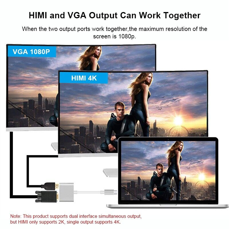 Mobile Cable & Chargers - Type C to HDMI 4K+VGA Converter Cable For MacBook Samsung