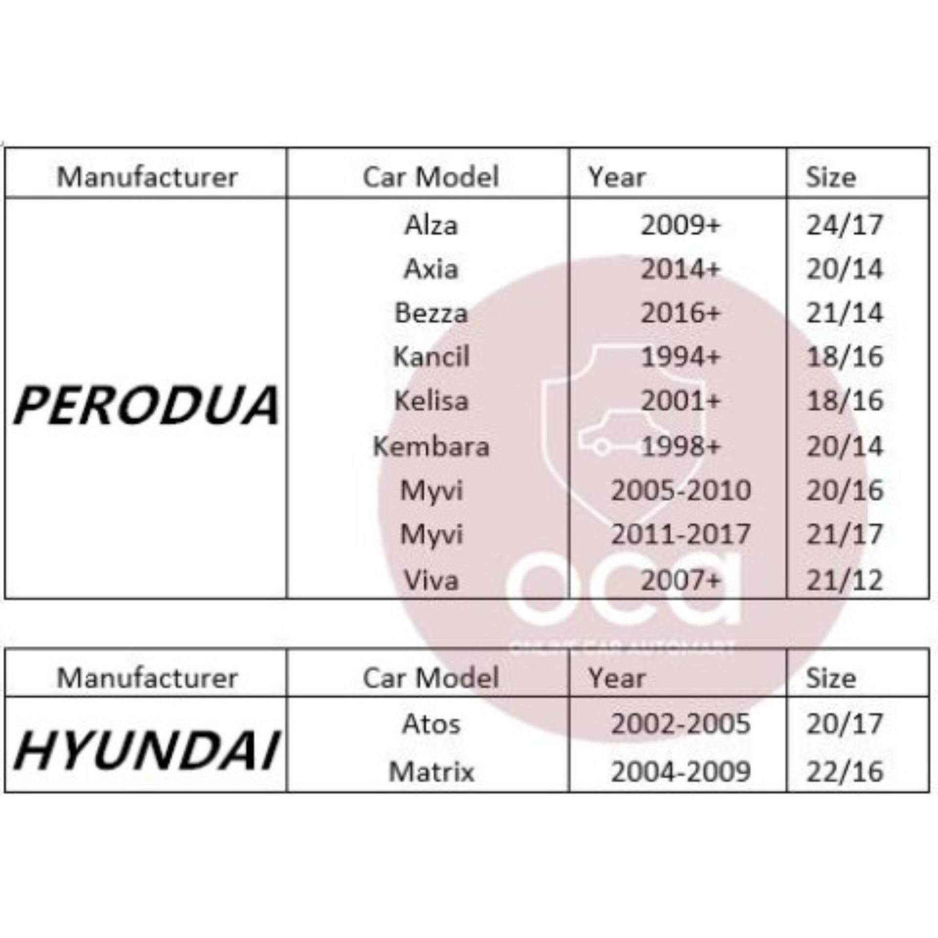 BOSOKO Wiper 3S Boneless Hybrid Soft Silicone Wipers Toyota Honda Proton Perodua