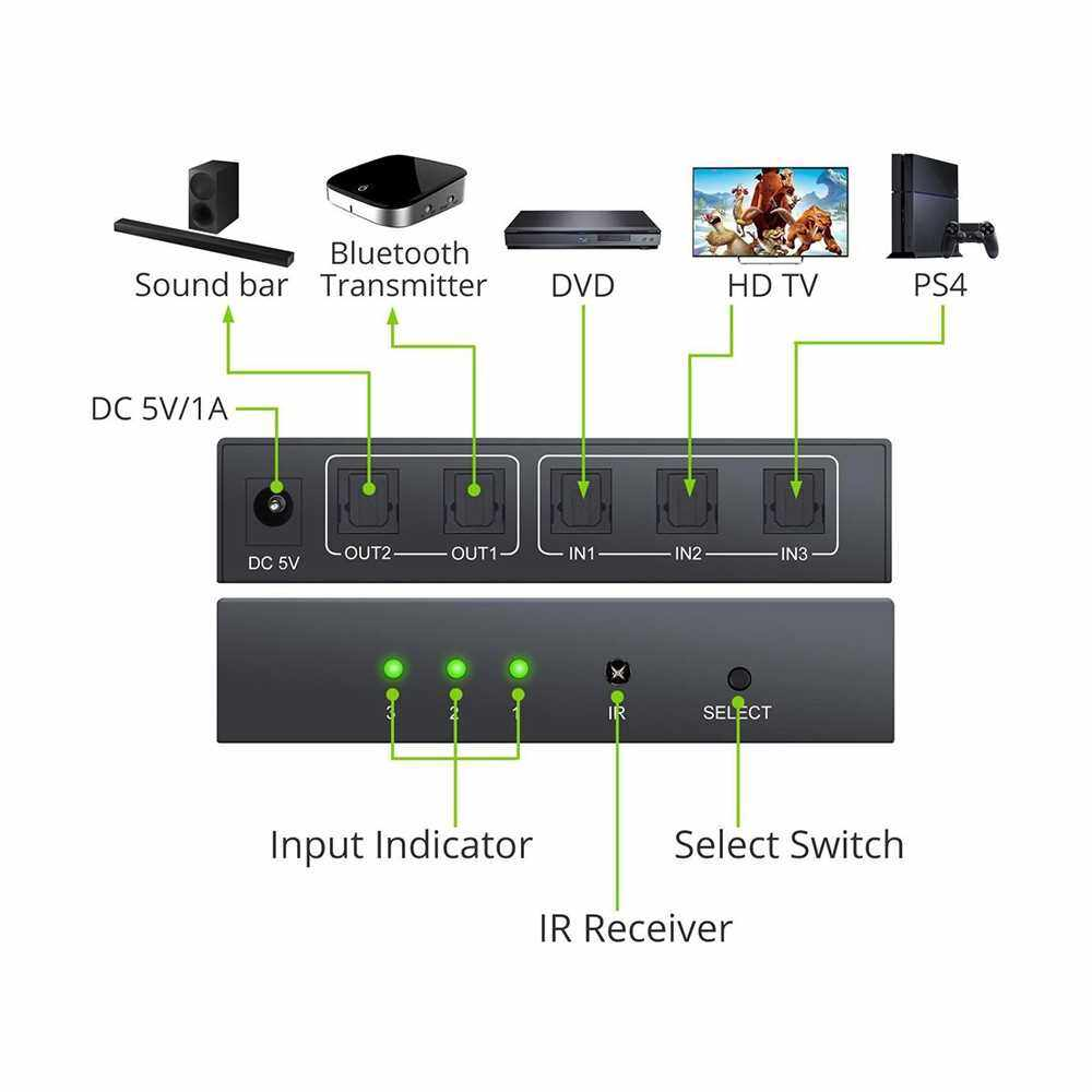NK-T32 3 In 2 Out Toslink Cable Switch Splitter SPDIF/TOSLINK Optical Audio 3x2 Switcher SPDIF Splitter With IR Remote Control (Black)