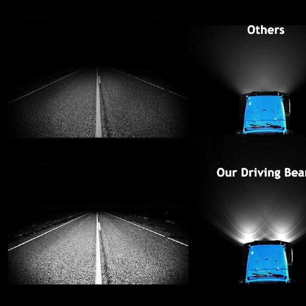 Car Lights - 3.5 Inch 36W 36LED Work Light Bar Combo Driving Side Lamp Offroad Truck SUV 4WD - Replacement Parts