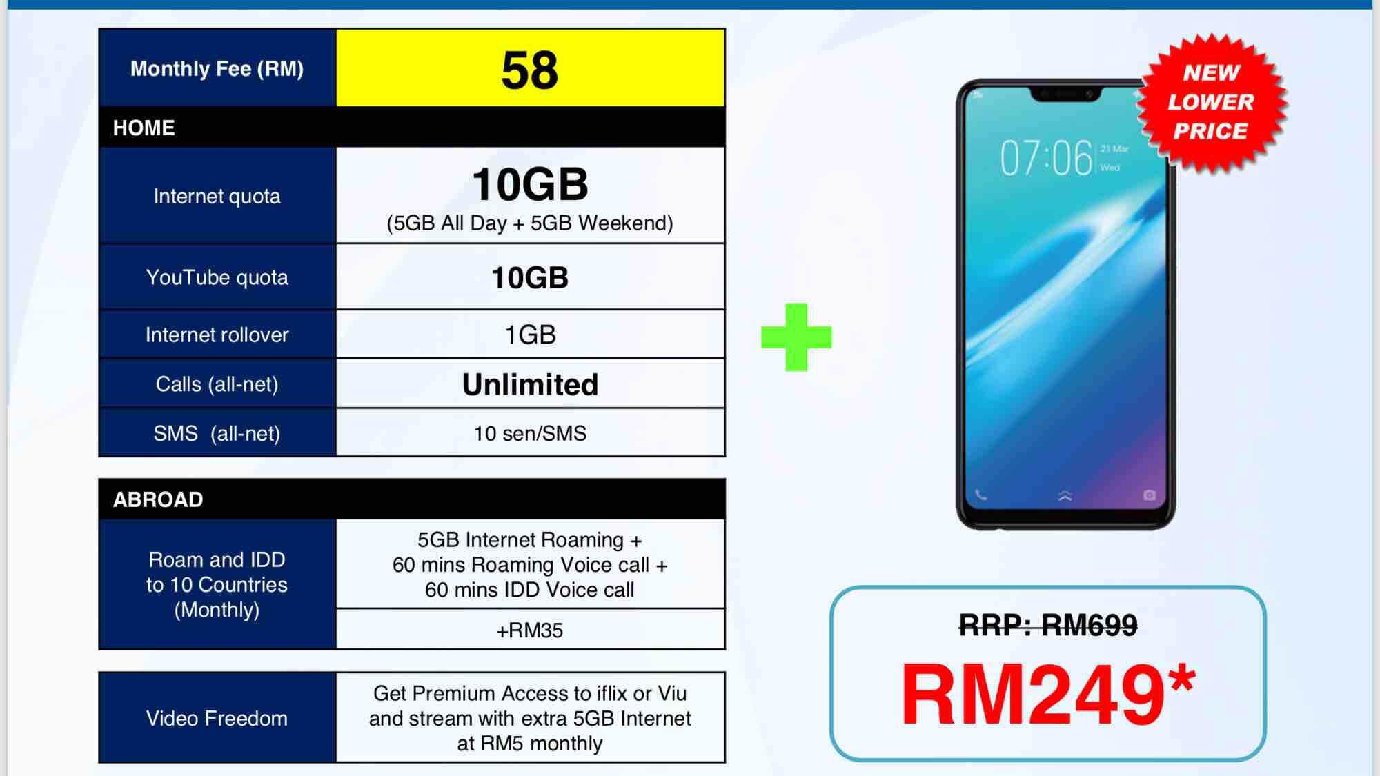 Vivo Y81 sign up Digi postpaid [please read description before order]