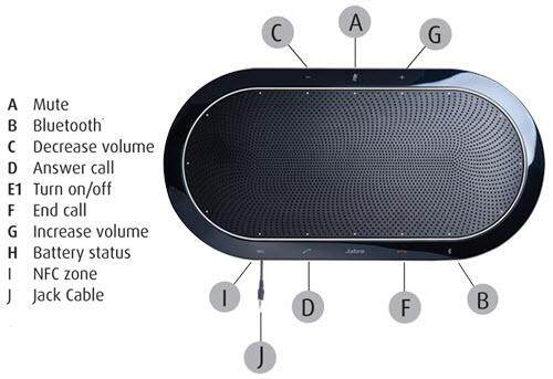 Jabra Speak 810 MS Portable Speaker - 2 Years Warranty