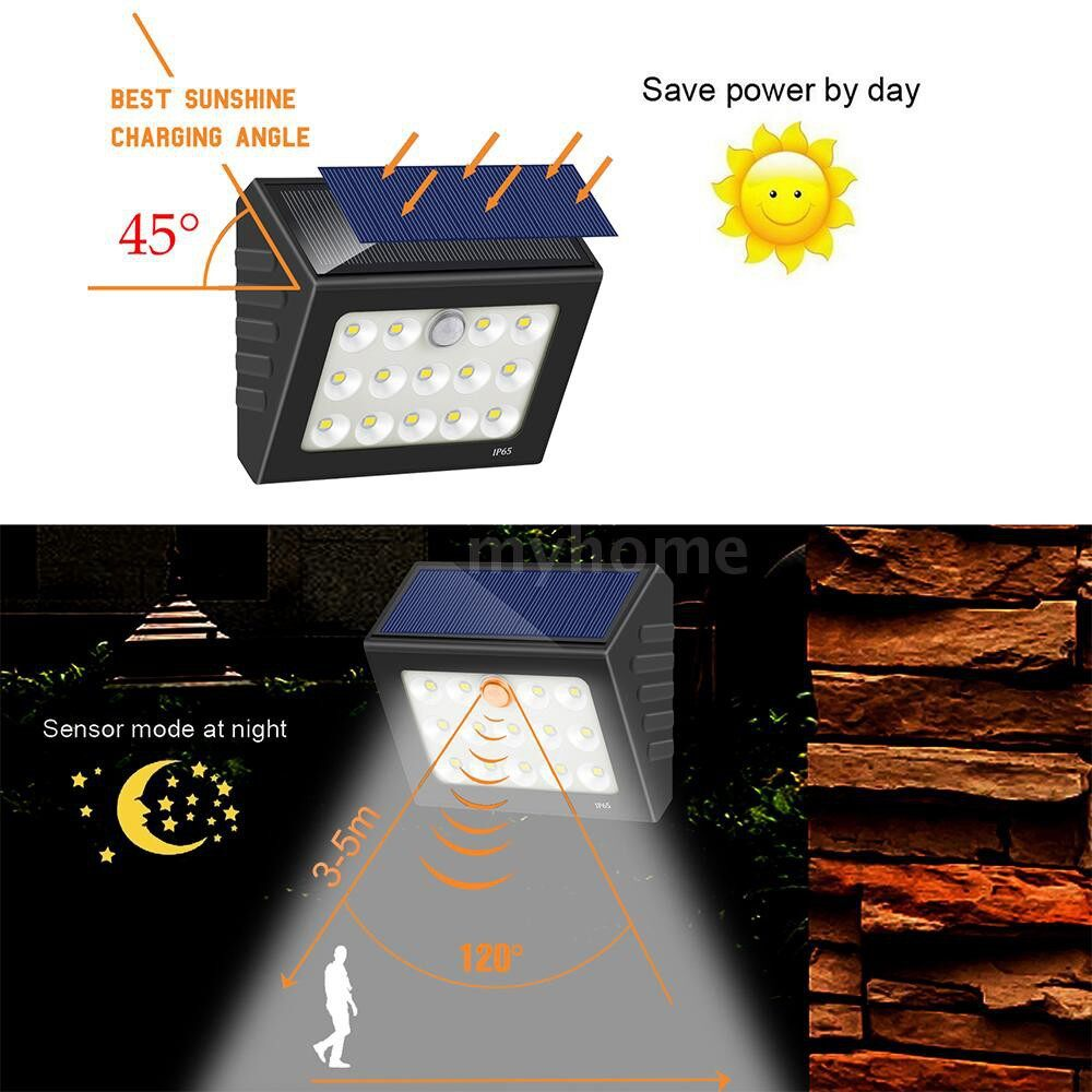 Outdoor Lighting - 3.2V 0.8W 19LED Solar Powered Energy Wall Lamp Outdoor Light Adopted Human Infrared Induction - 19 LEDS / 15 LEDS / 14 LEDS