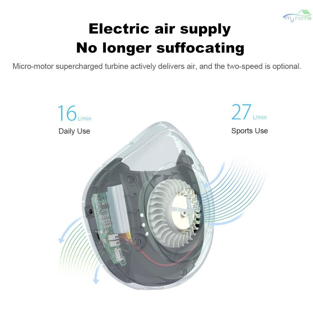 Protective Clothing & Equipment - 10 PIECE(s) Electric Respirator Filter Air Purifying Replacement Filter Cartridge Anti Dust PM2.5 - BLACK & GREEN-FILTER / WHITE / GREY / BLACK