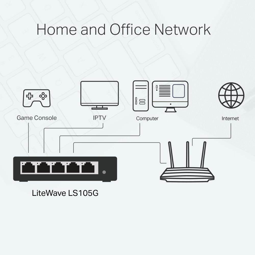 TP-Link GGB 5-Port Switch (LS105G) *METAL*