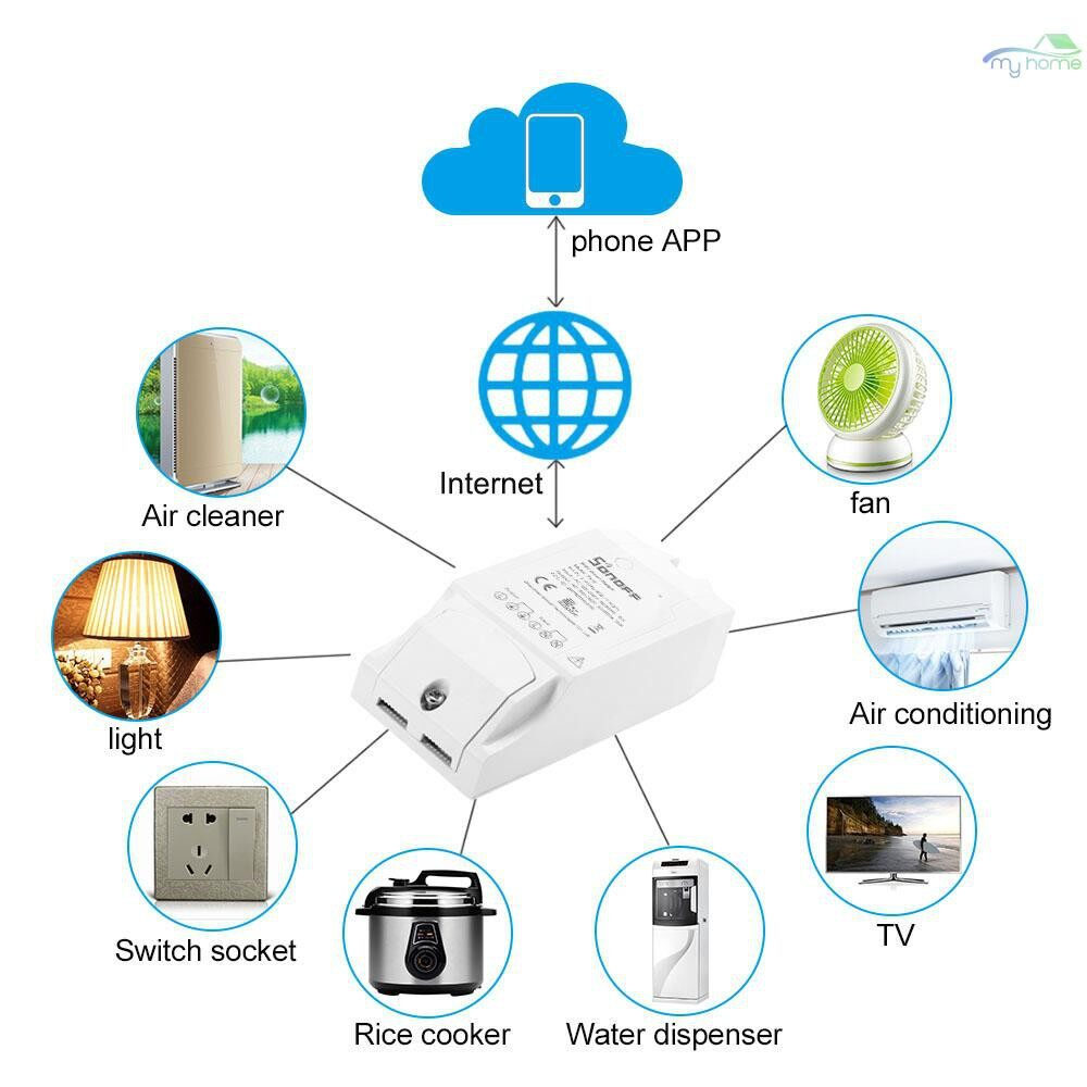 Security & Surveillance - TH16 16A/3500W Smart Wifi Switch Monitoring Temperature Humidity WIRELESS Home - WHITE-3500W / WHITE-2200W