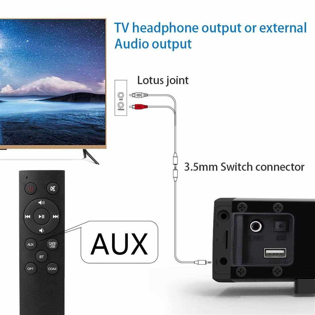 Best Selling LP-09 Sound Bar Subwoof Bluetooth Speaker Home TV Echo Wall Soundbar Wall-mounted Remote Control U-disk Plugging Speaker (Standard)