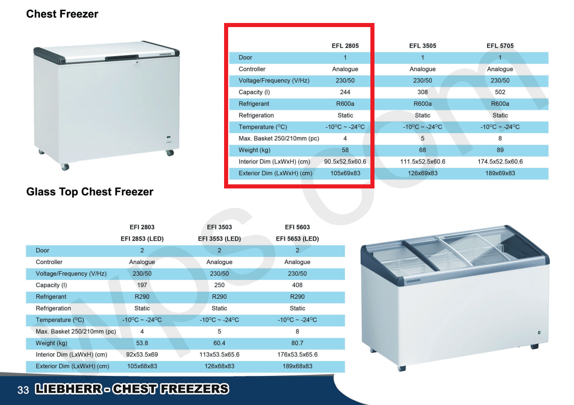electric power high temperature adjustable glass slide sliding freezer freeze chest top refrigerator cool cooler cold cooling ice kitchen machine keep in door open fresh handle close roller roll rolling wheel food meat fish basket storage showcase display