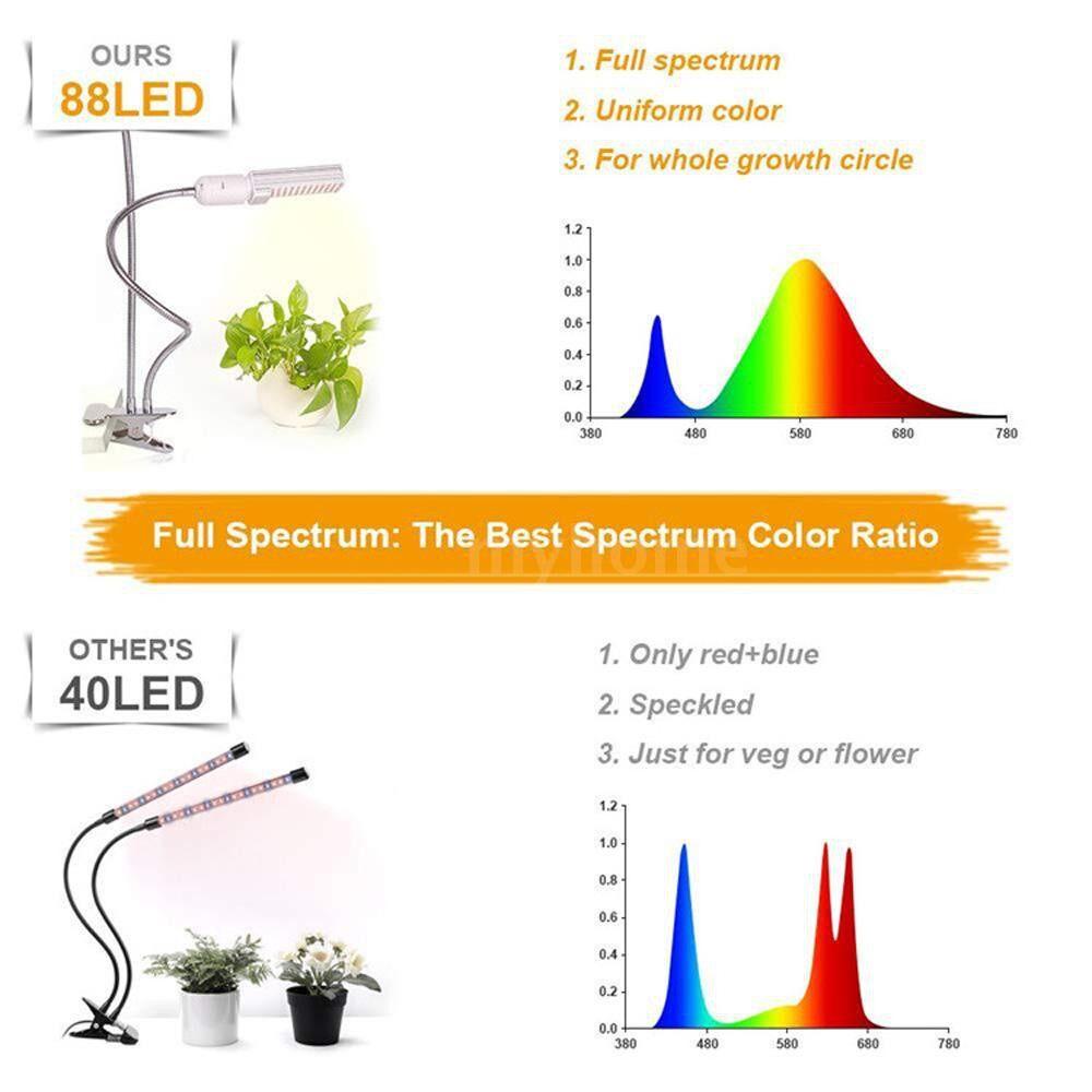 Lighting - LED Grow Light for Indoor Plant Sun-like Full Spectrum Plant Grow LED Bulb E26/27 45W Timer - Home & Living