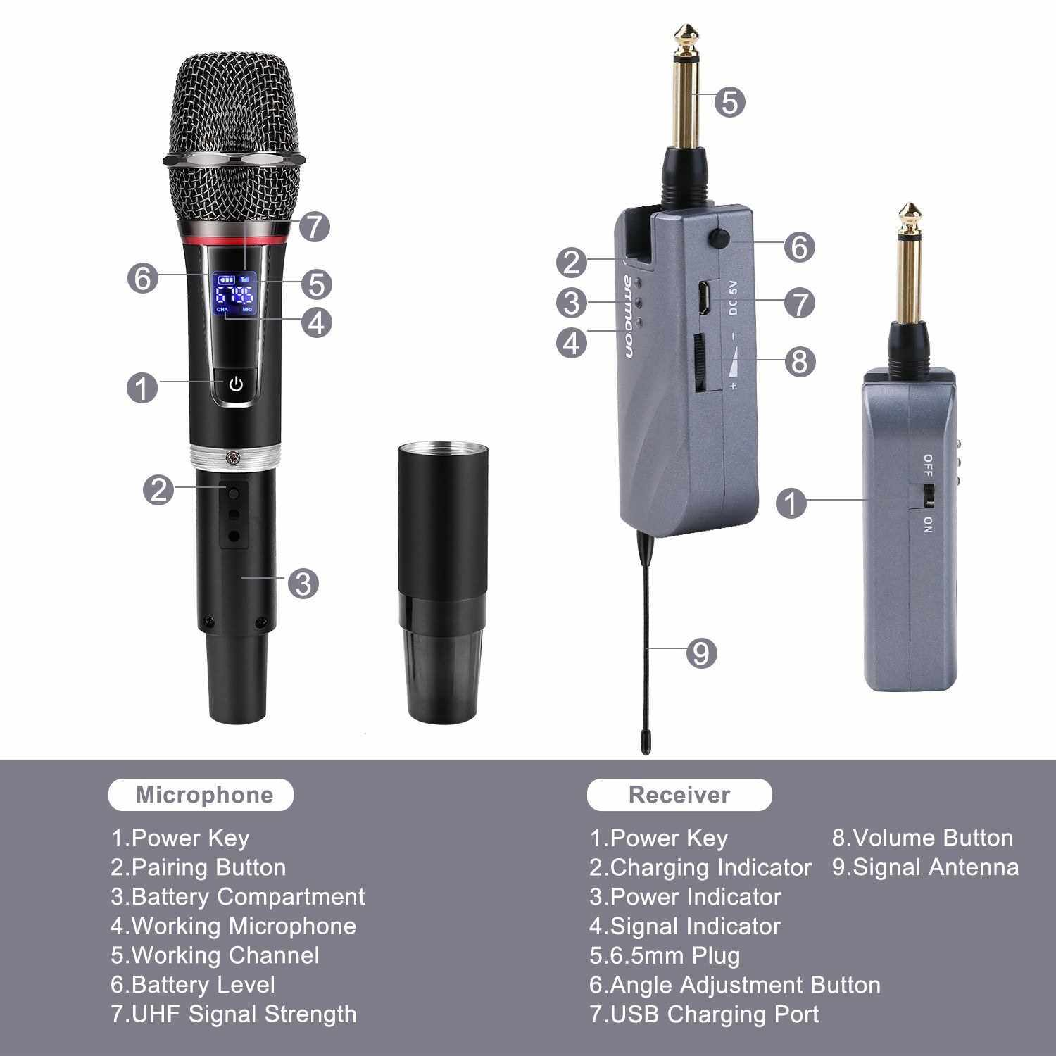 ammoon UHF Wireless Microphone Mic System 10 Channels with 1 Handheld Microphone + 1 Mini Receiver for Karaoke Business Meeting Speech Home Entertainment (Standard)