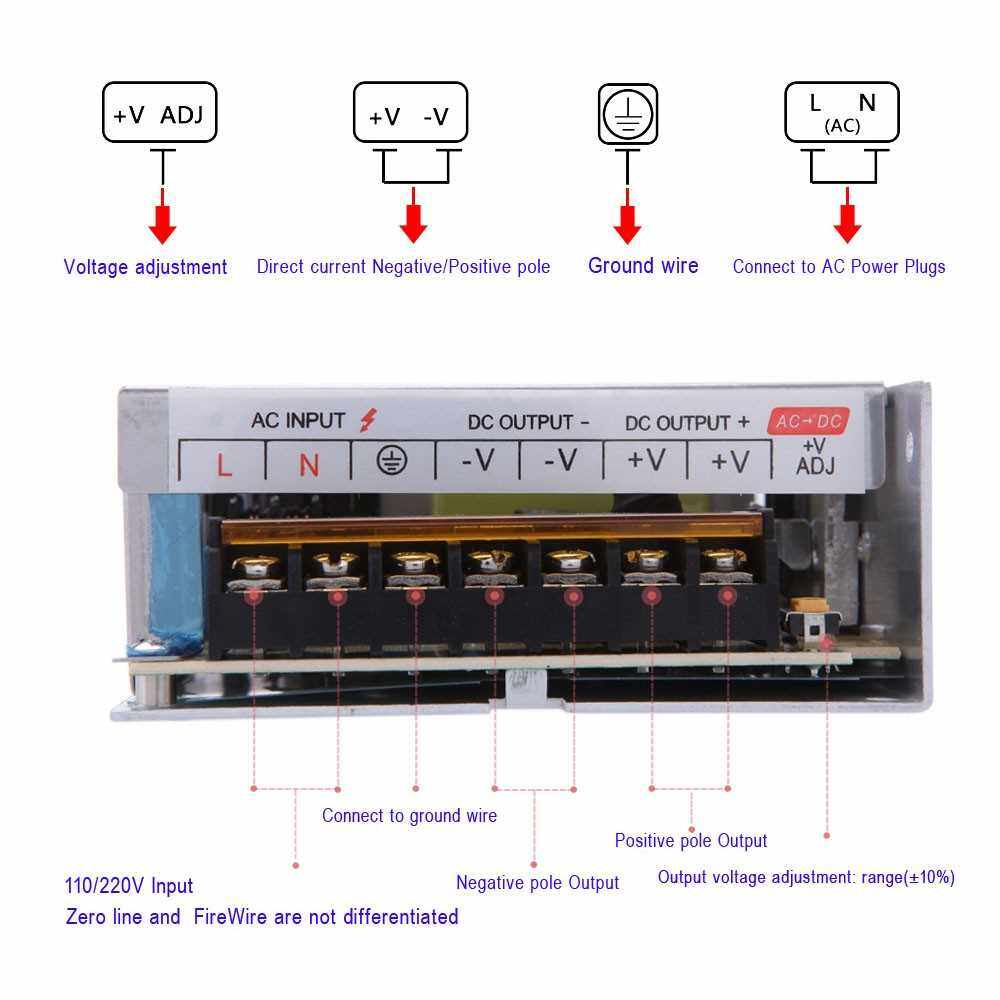 People's Choice AC 110V/220V to DC 12V 10A 120W Voltage Transformer Switch Power Supply for Led Strip (Standard)
