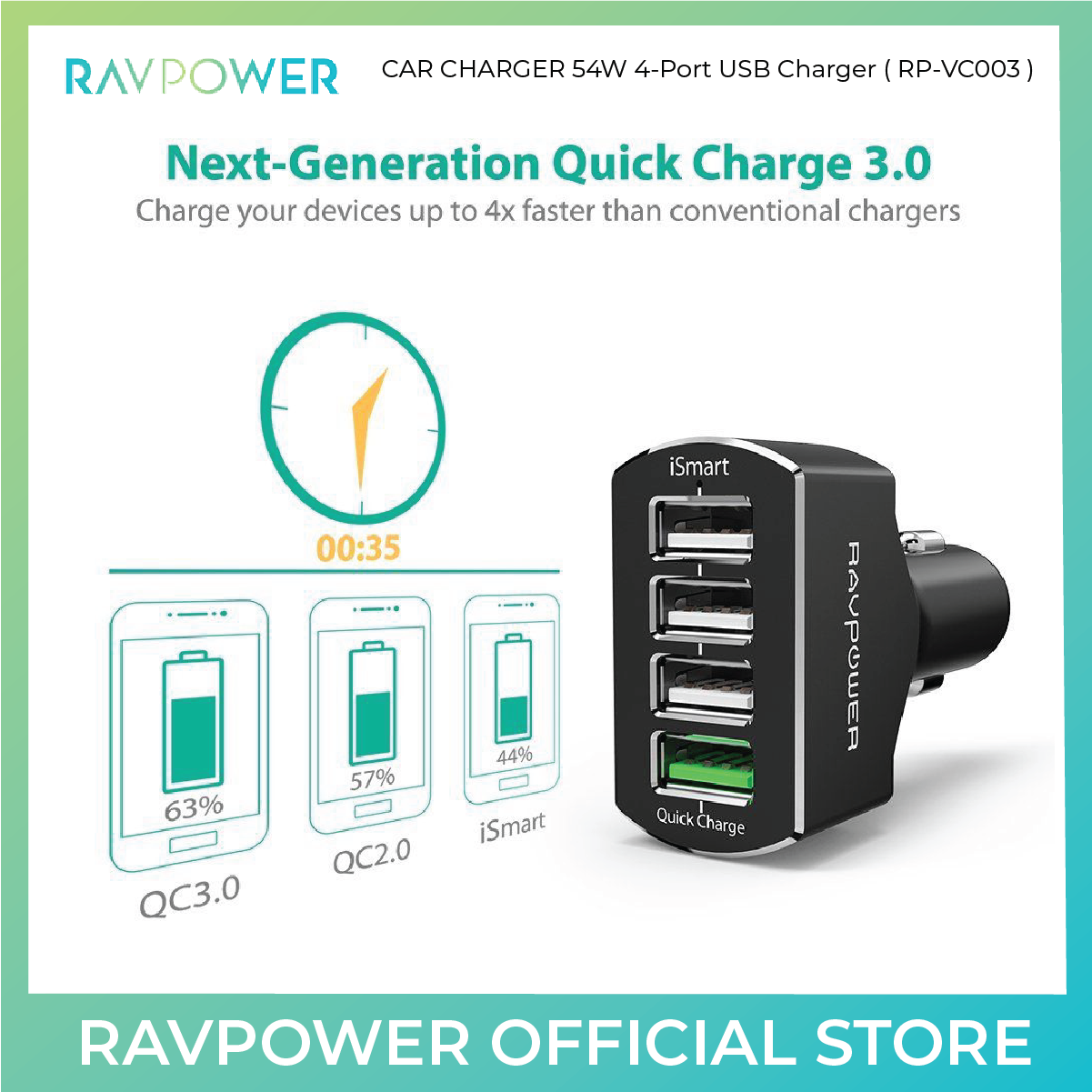 RAVPower 54W 4-Port USB Charger