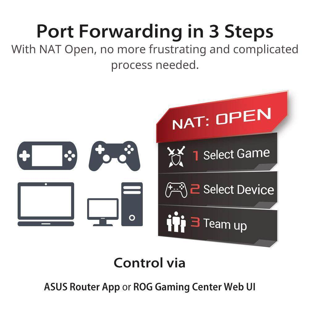 Asus ROG Rapture GT-AC2900 Gaming WiFi Router