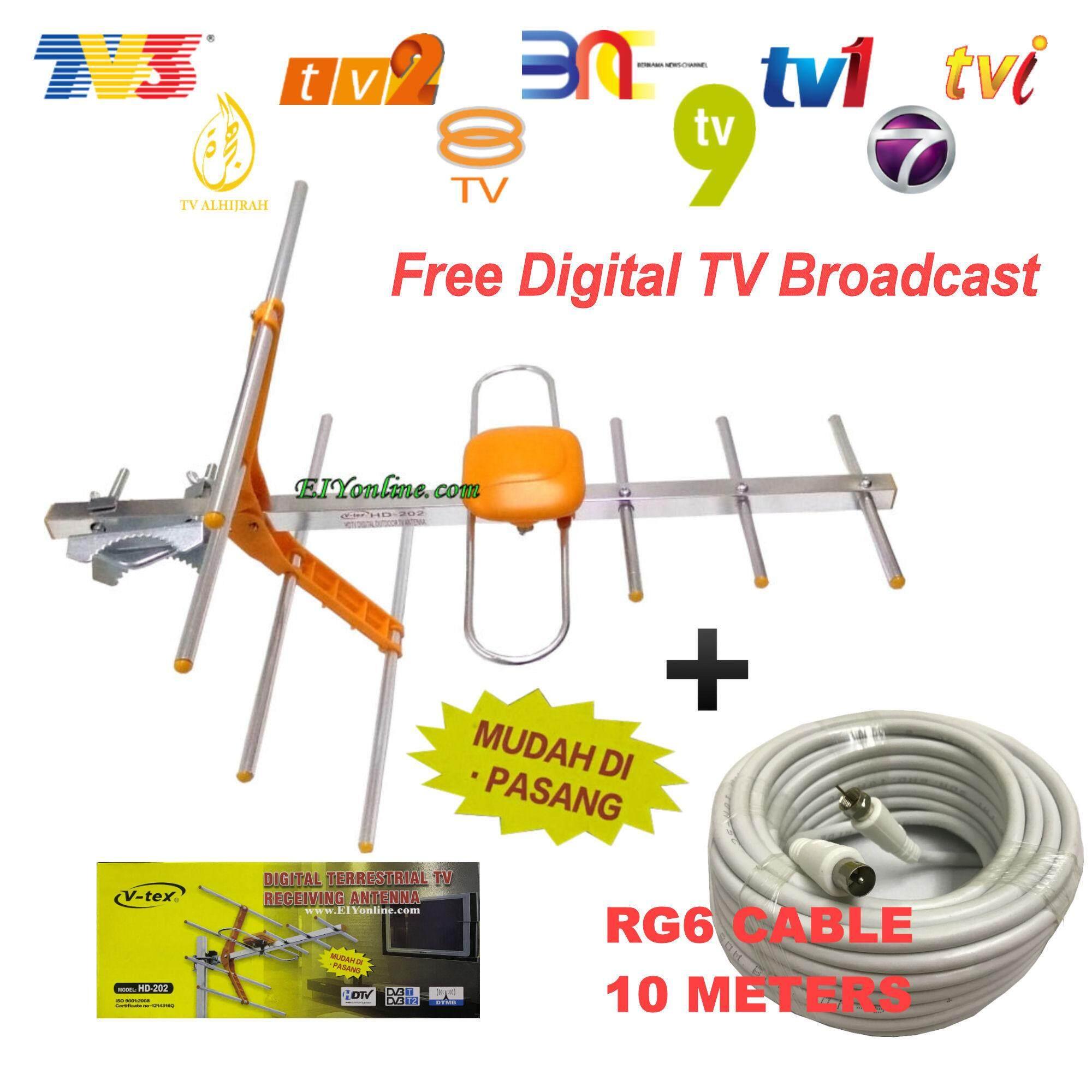 Antenna 8E + 10meter