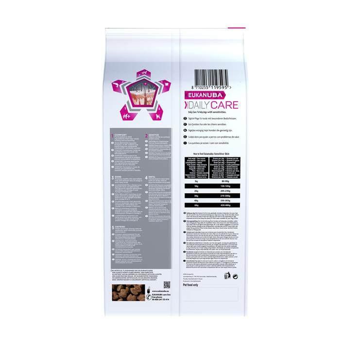 [EUKANUBA] DAILY CARE Sensitive Skin & Coat - 2.3KG