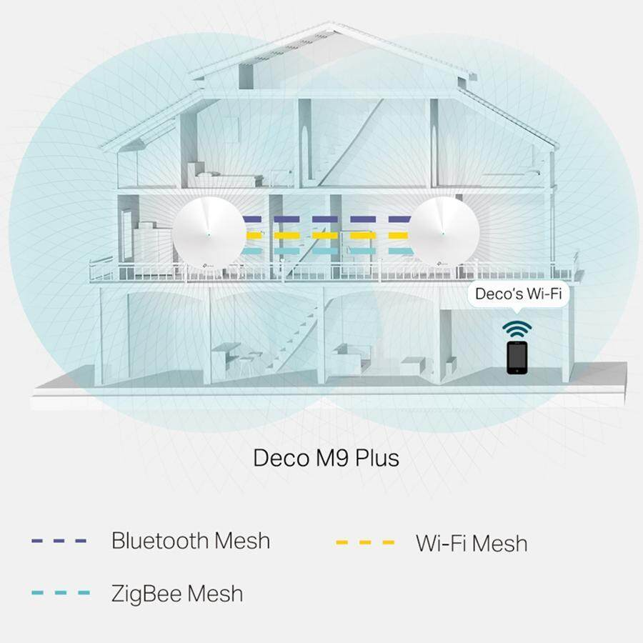 [Fast Shipment🚀] TP-Link Deco M9 Plus AC2200 Mesh WiFi Wireless Tri-Band Gigabit Router 2.4GHz + 5GHz Wi-Fi (3 PACK)