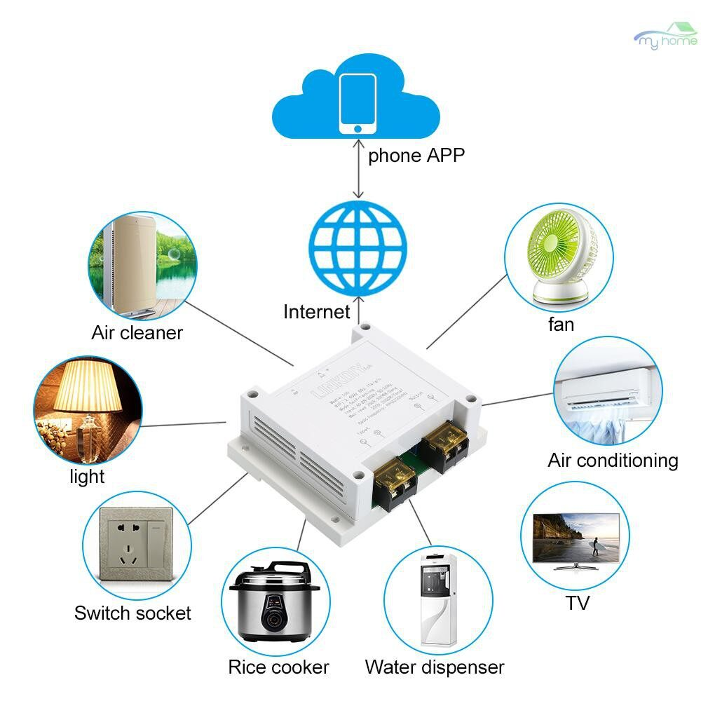DIY Tools - 433Mhz Smart Wifi Switch Universal WIRELESS Remote Control Switch Module 1CH AC85-250V - WHITE